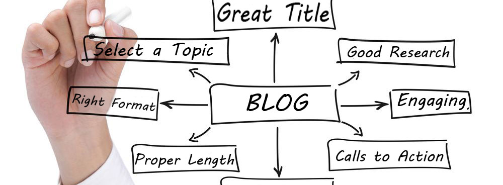 How to Write a Great Guest Blog Post | Common SEO Questions